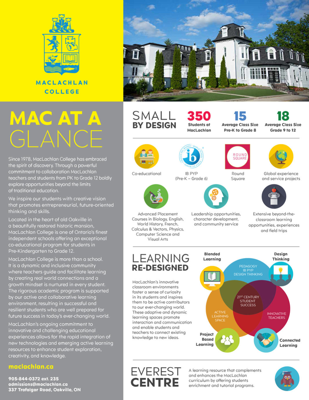 Mac at a glance text 1/2