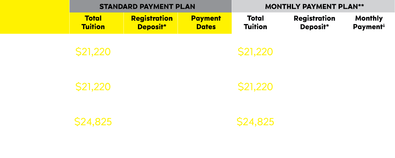 MacLachlan – Domestic Student Tuition Fees 2021-2022